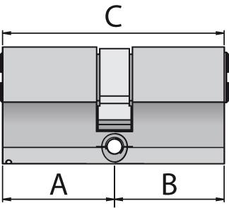 Schema di riferimento misure cilindro a profilo europeo in riferimento ai codi MOIA